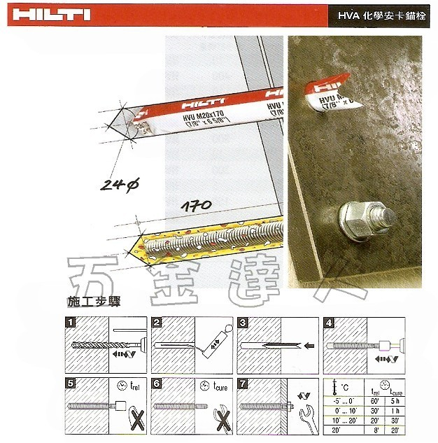 HILTI, HAS M20,安卡錨栓,鍍鋅螺桿,植筋膠