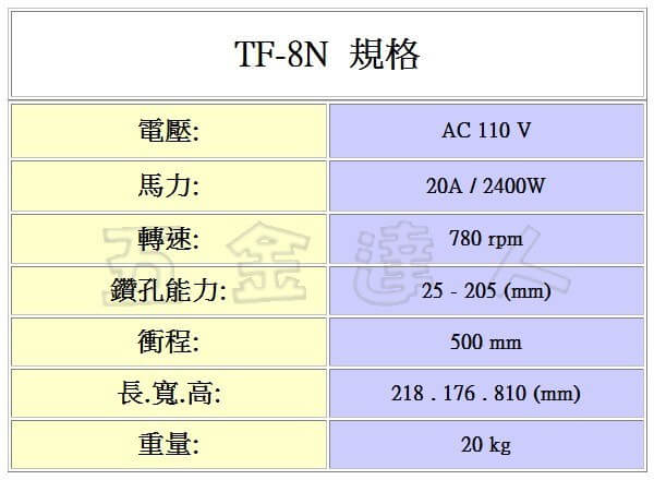 TF-8N,鑽孔機