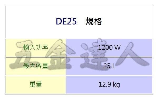DE25規格,五金工具,連動吸塵器