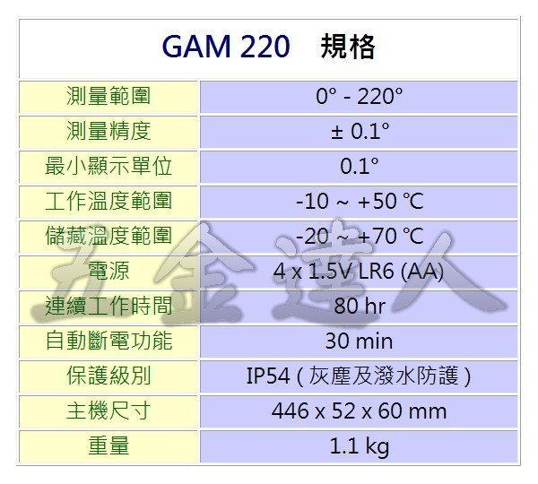 GAM220規格,數位角度尺,五金工具