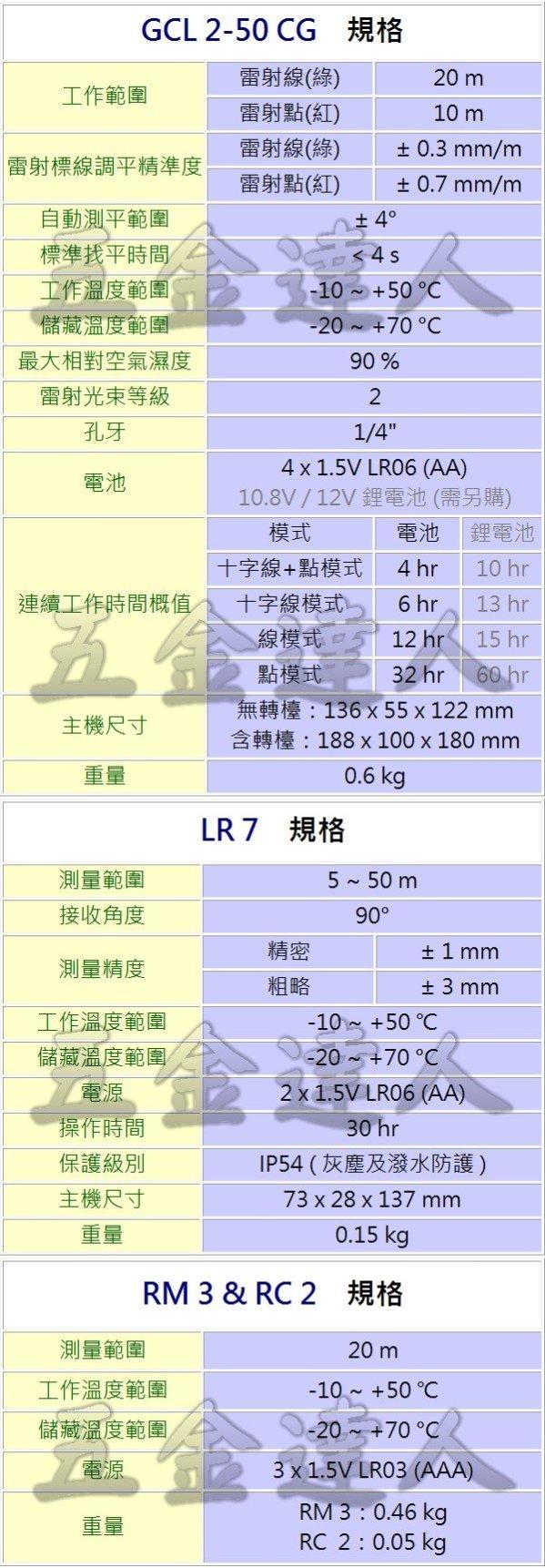 GCL2-50CG規格,五金工具,雷射墨線儀
