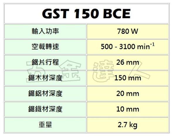 GST_150_BCE_6,五金工具,線鋸機