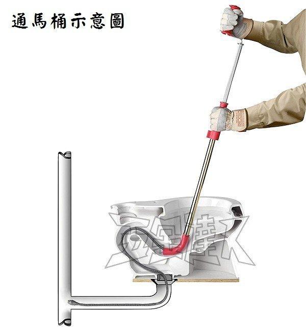 K-3_2,五金工具,通管器
