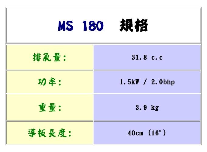 MS180規格,五金工具,鏈鋸機