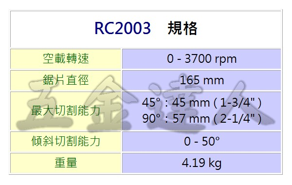 RC2003規格,五金工具,圓鋸機