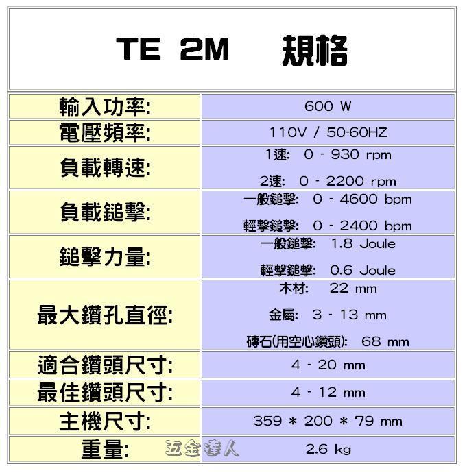 TE2M規格,五金工具,鎚鑽