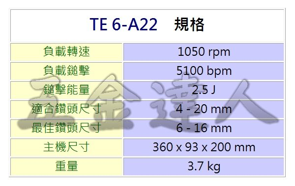 TE6-A22規格,五金工具,鎚鑽