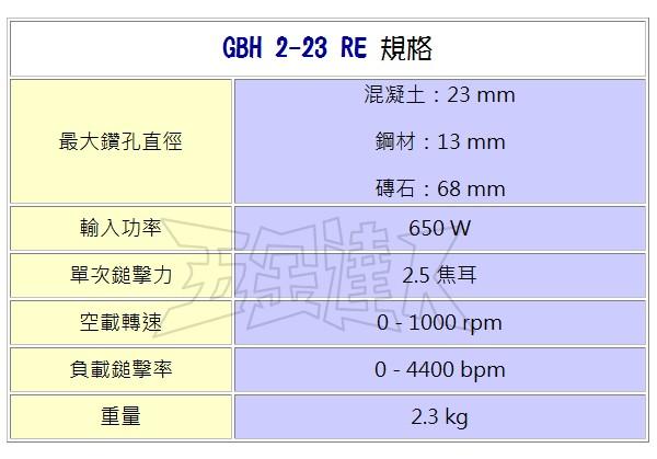 GBH2-23RE 2,鎚鑚,五金工具