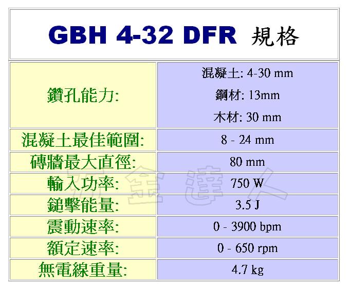 GBH4-32DFR 2,鎚鑚,五金工具