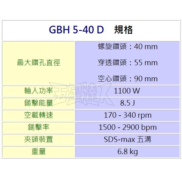 GBH5-40D 2,鎚鑚,五金工具