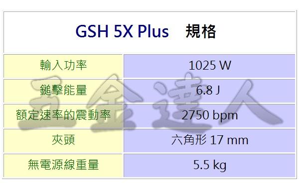 GSH5X Plus 2,鑿破機,五金工具