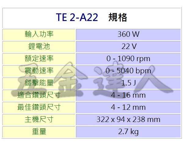 TE2-A22 2,充電鎚鑽,五金工具